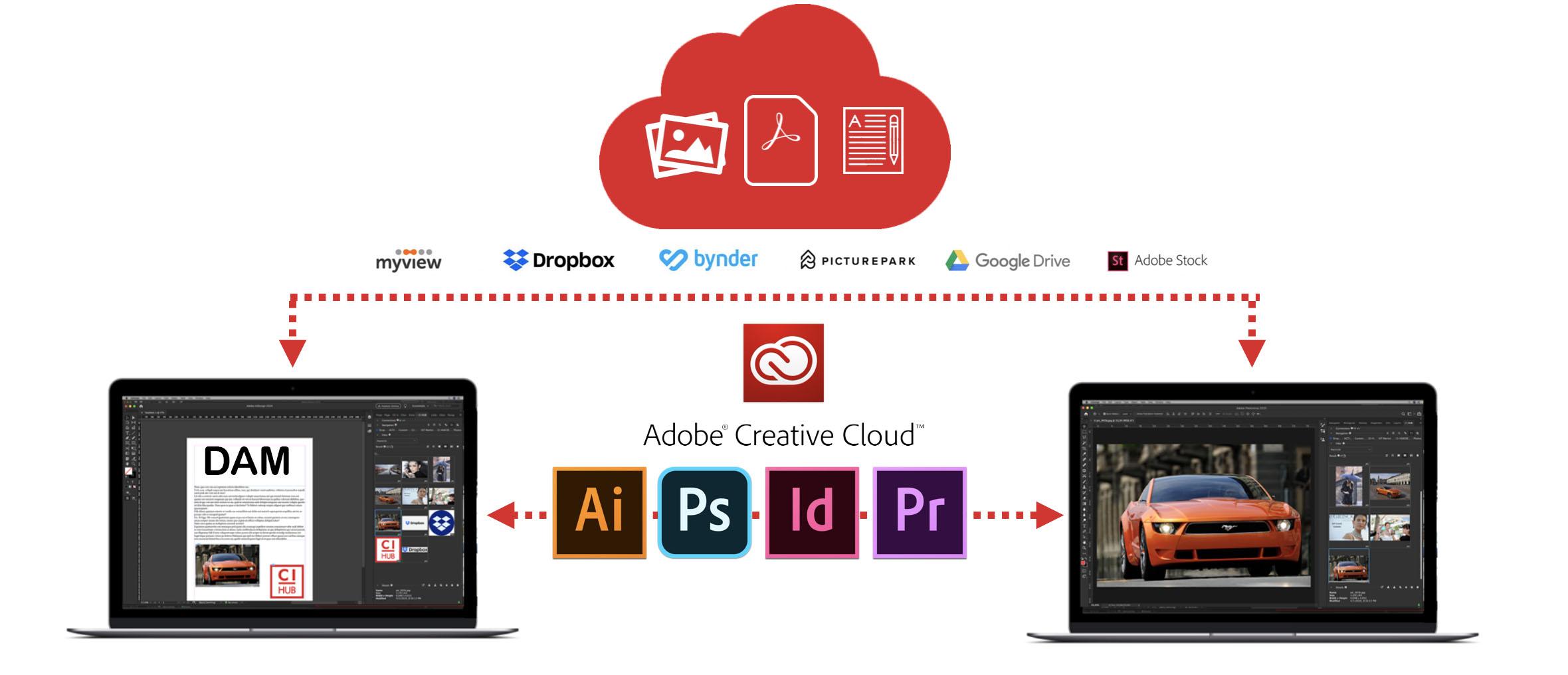 Adobe plugins DAM