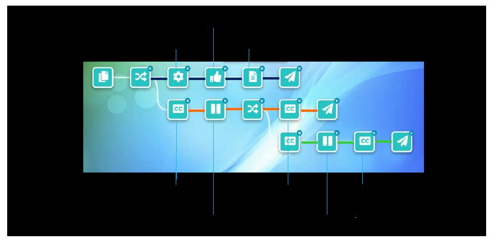 video-workflow